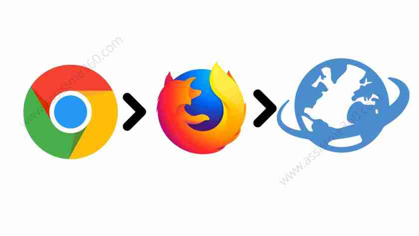 log in to your Gmail via Firefox, Safari