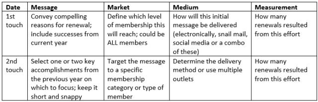 2016.11.22 membership chart