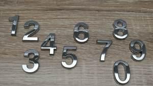 3.5 chrome numbers