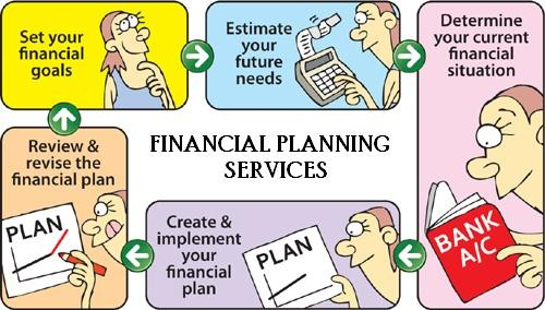 Financial-Planning-Services
