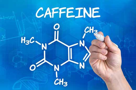 Caffeine – What is the Optimal Dose Needed to Improve Power in Athletes?