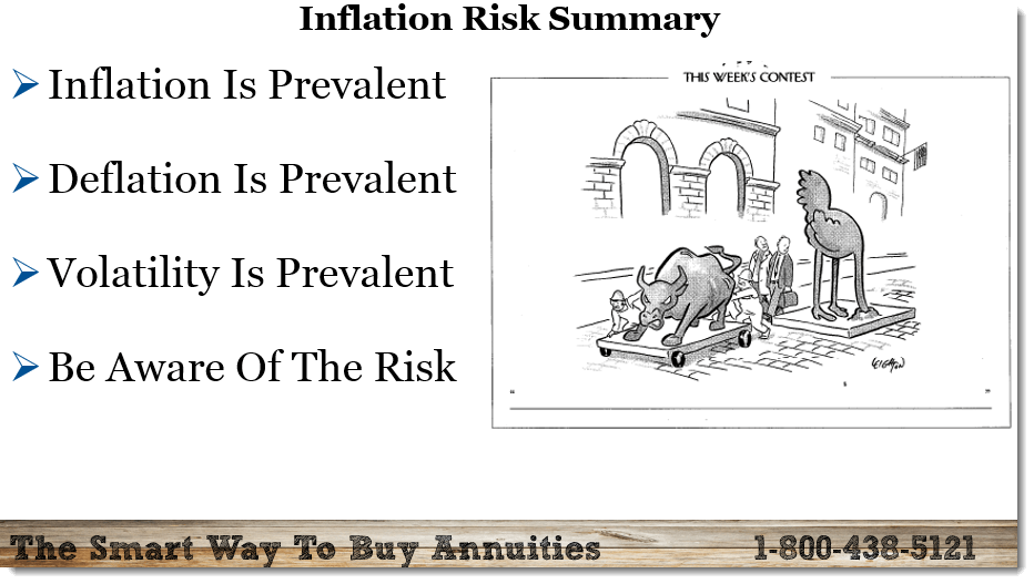 inflation risk summary