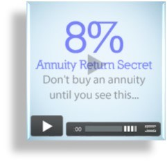 myth of the 8 percent annuity