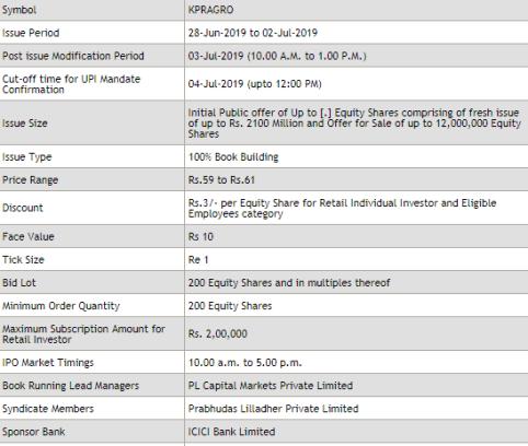 KPR Agrochem IPO Details