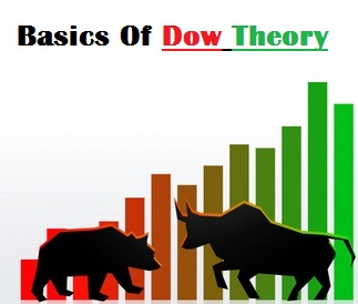 What Is Dow Theory In Technical Analysis – Complete Guide