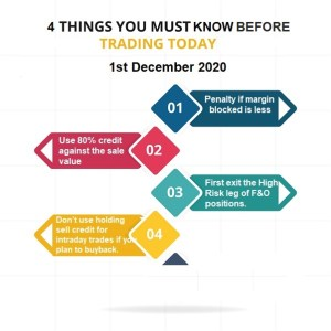 Things you must know Before Start Trading Today,1st December 2020