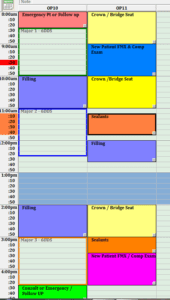 A Dental Production Scheduling Template lists different dental procedures in different blocks of time. Major scheduling blocks are in the scheduling template in the first column.
