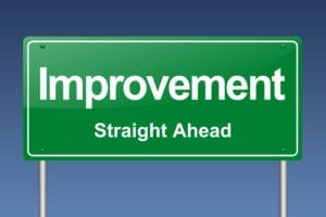 Improvements come when a dental office tracks hygiene numbers.
