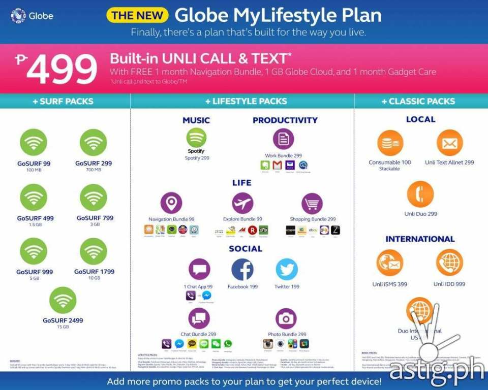 Infographic: The new MyLifestyle plans from Globe at 499 can be customized using add-ons