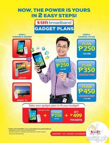 Sun Broadband Gadget Plans