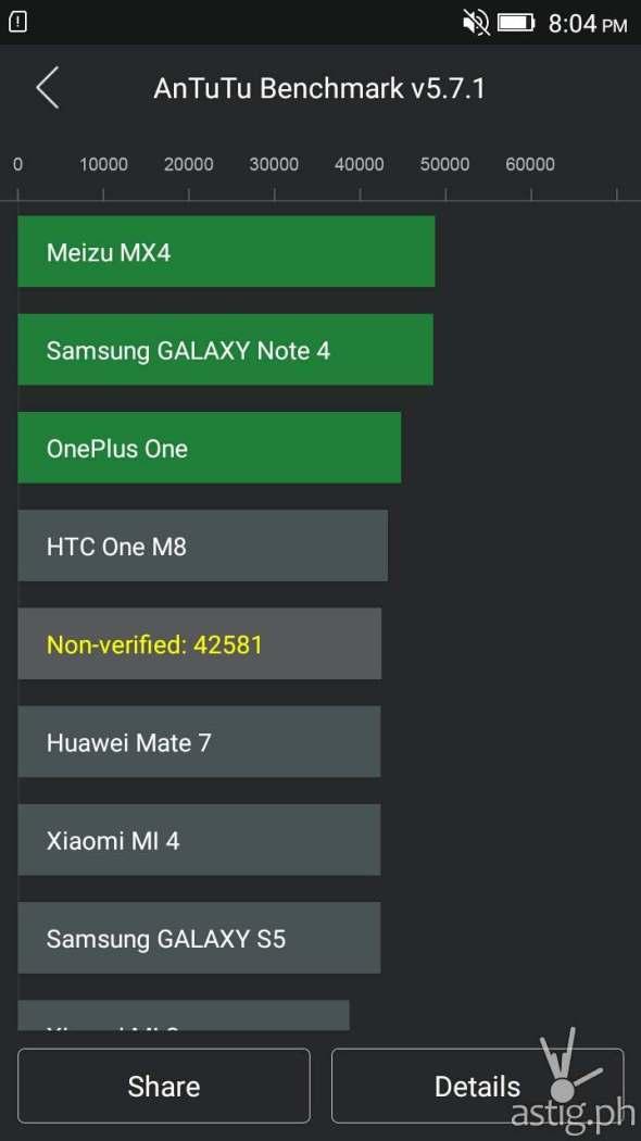 Lenovo A7000 Antutu benchmark scores vs HTC One M8, Huawei Mate 7, Xiaomi Mi4, Samsung Galaxy S5