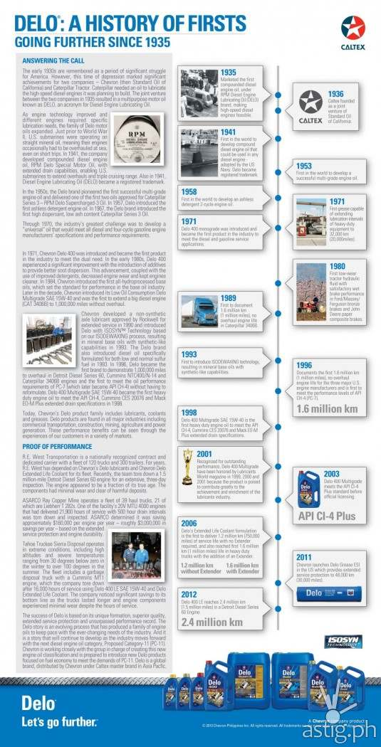 Delo: A History of Firsts [infographic]