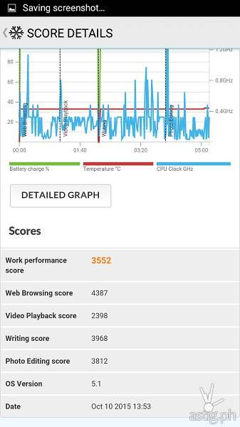 Alcatel OneTouch Flash 2 Results