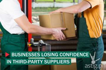 Kaspersky Lab Third Party Confidence