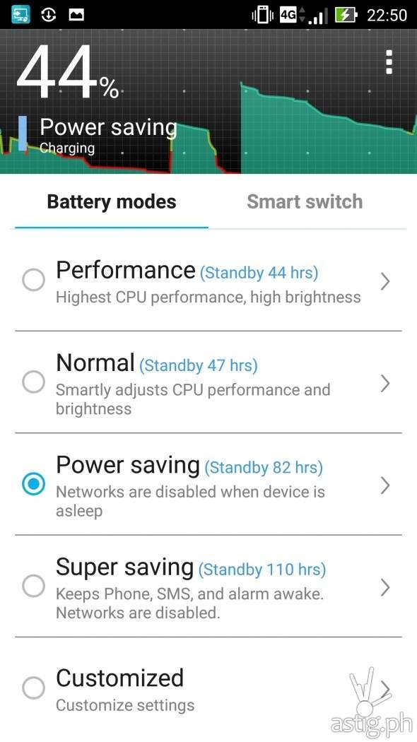 Power Saving Feature