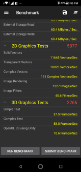ZenFone Max Pro M2 performance benchmark results - PassMark