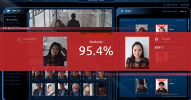China Builds World's Powerful Facial Recognition System