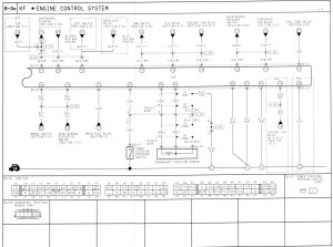 1995 Mazda Lantis engine wiring diagram  AstinaGT Forums