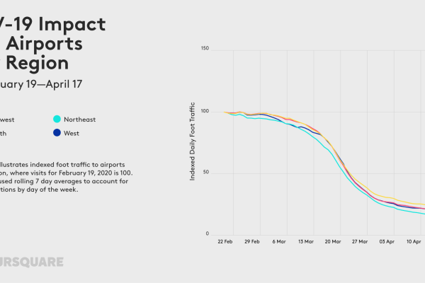 Bend it like Beckham: Using Geolocation Data to Measure Economic Activity