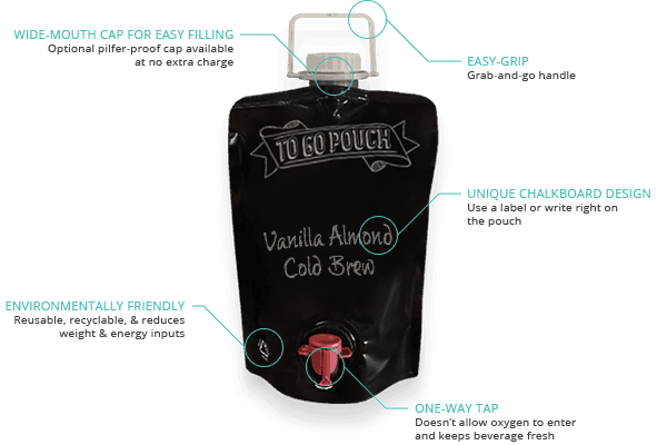 Wine Growler To-Go Pouch