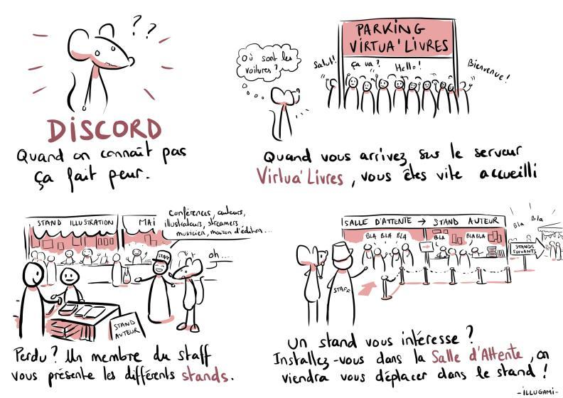 plan virtua'livres discord 1