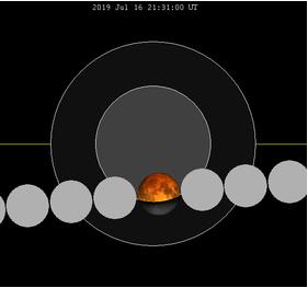 Eclipse du 16 juillet 2019