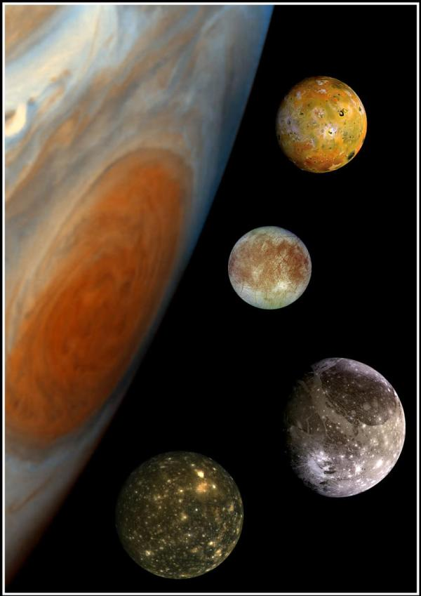 Astronomy: Jupiter and Large Moons