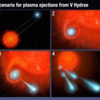 Teleskopi Hapesinore Hubble i NASA's,ka zbuluar topa super te nxehte te gazit-te nxjerra jashte nga nje Yll qe po vdes.