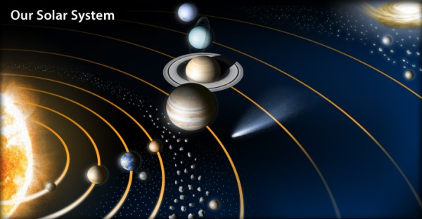 The Solar System Astro At A Glance