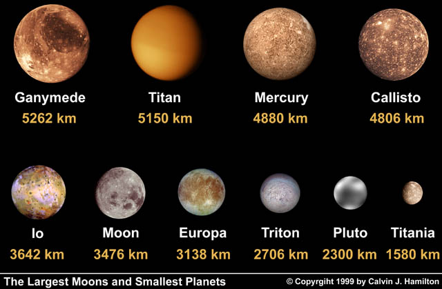Why Pluto isn't a planet anymore… get over it. (3/4)