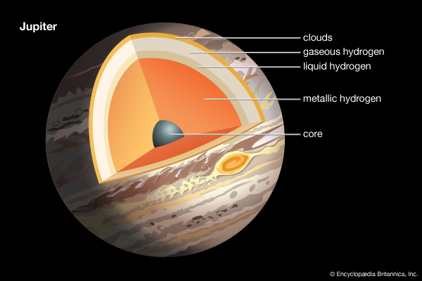 Can gas giant planets form through pebble accretion ...