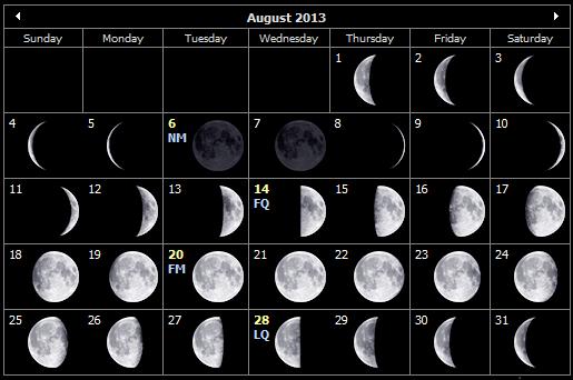 Moon Phases Calendar August 2013