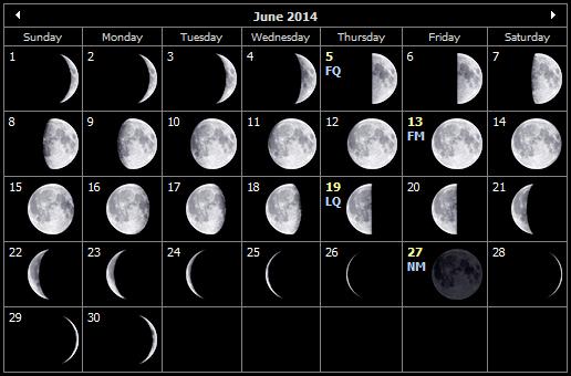 Moon Phases Calendar June 2014