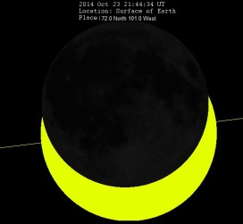 Partial Solar Eclipse 2014-Oct-23 Greatest Partiality