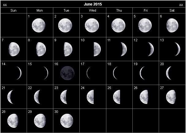 Moon Phases Calendar June 2015