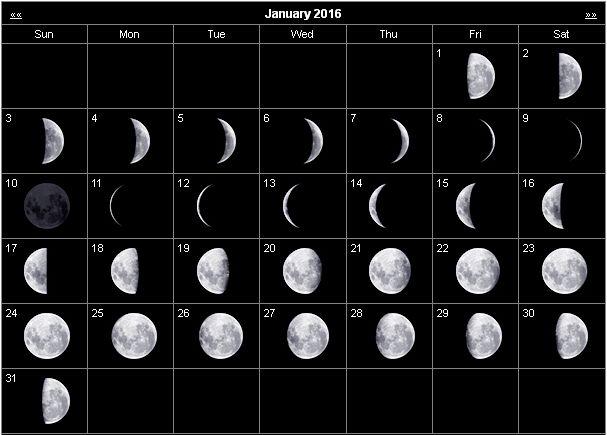 चंद्रमा चरण कैलेंडर 2016 जनवरी