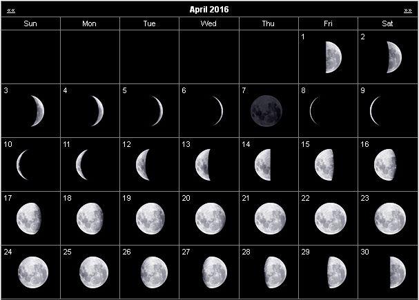 Moon-Phases-Calendar-April-2016