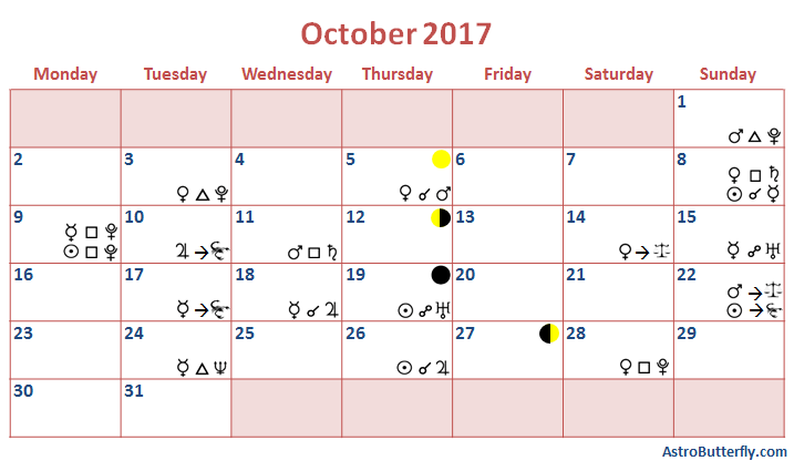 The Astrology Of October – Jupiter Moves Into Scorpio And
