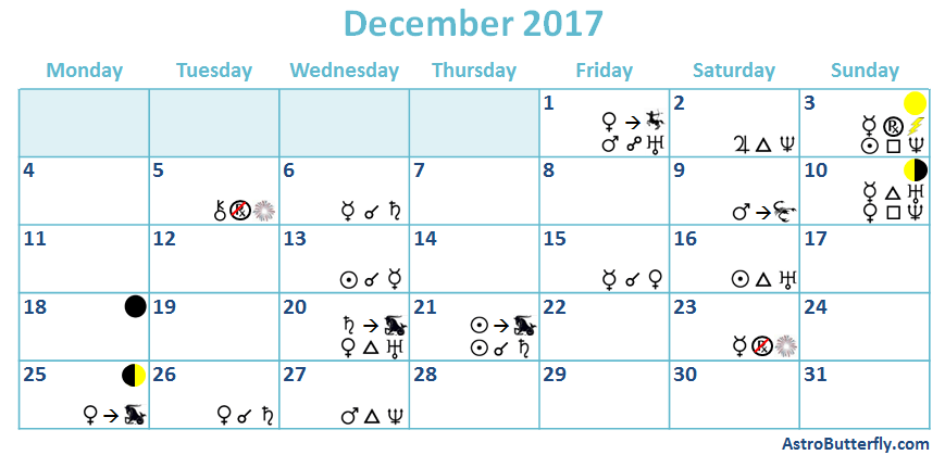 Astrology Of December 2017 Saturn Moves Into Capricorn And