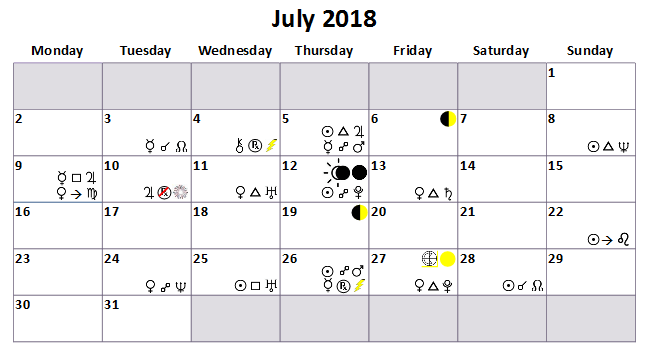 Astrology July 2018