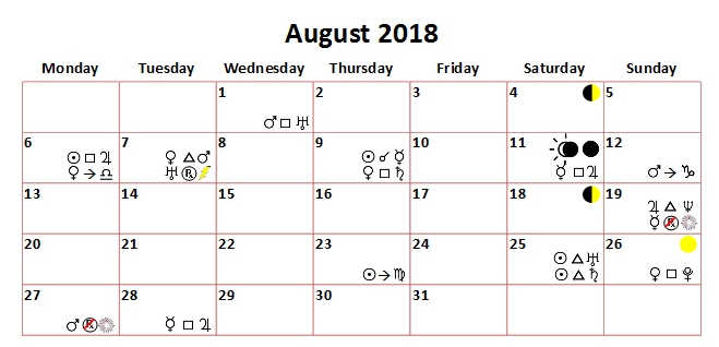 Astrology forecasts august 2018