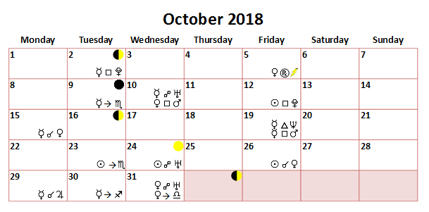 october 15 2019 transit of venus astrology