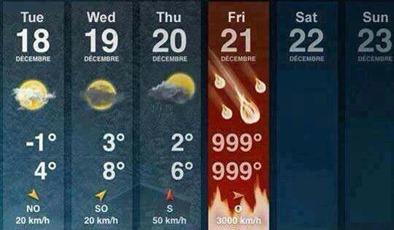 December Twenty First 2012 Weather