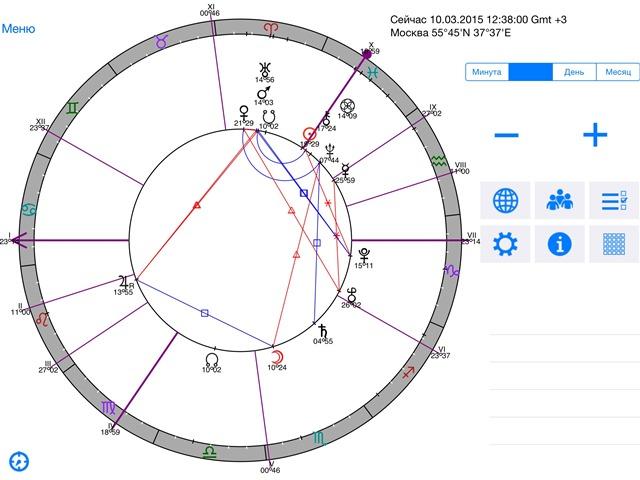 астрософт для iOS, транзиты, синастрии, вторичные прогрессии, дирекции зодиакальные и дуговые, профекции, фазовый лунар, планетарные часы