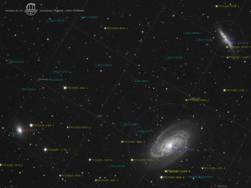 Messier 81, Messier 82 - opis