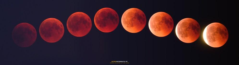 Fazy całkowitego Zaćmienie Księżyca