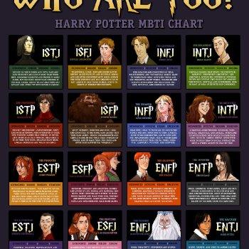 Harry Potter MBTI Chart | KQED Pop | KQED Arts