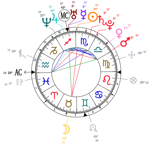 adam driver natal chart