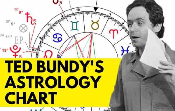 Ted Bundy Astrology Chart