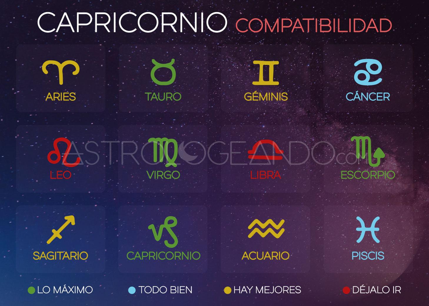 signos compatibles con capricorn en el amor